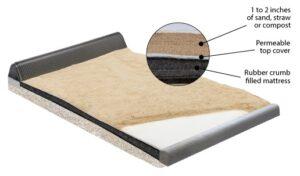 pack-mat-gulvietu-matracis